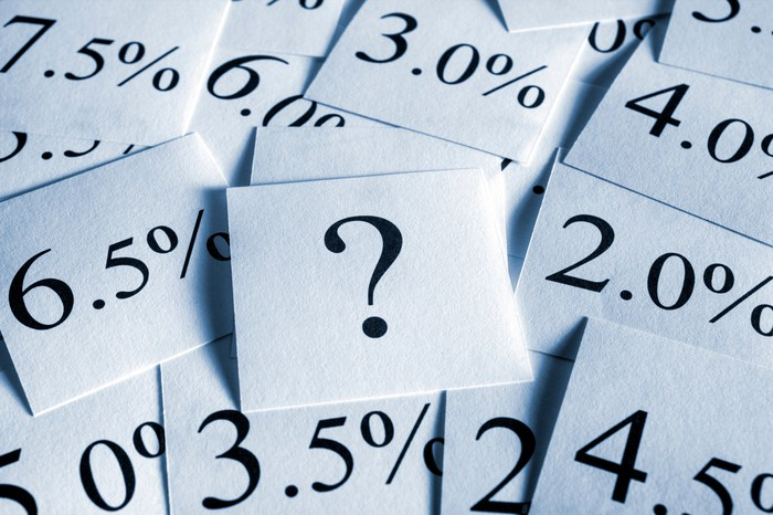 Various interest rates and a question mark on pieces of paper, in a pile.