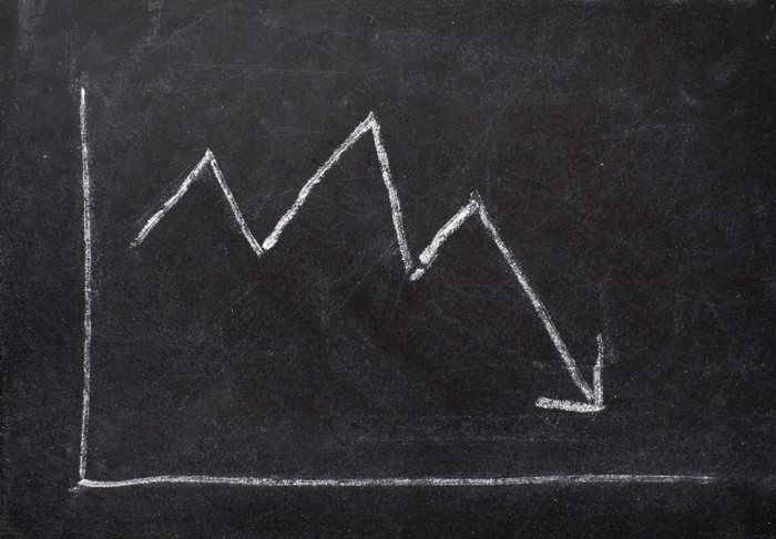 A chalkboard sketch of a stock chart with an arrow pointing down