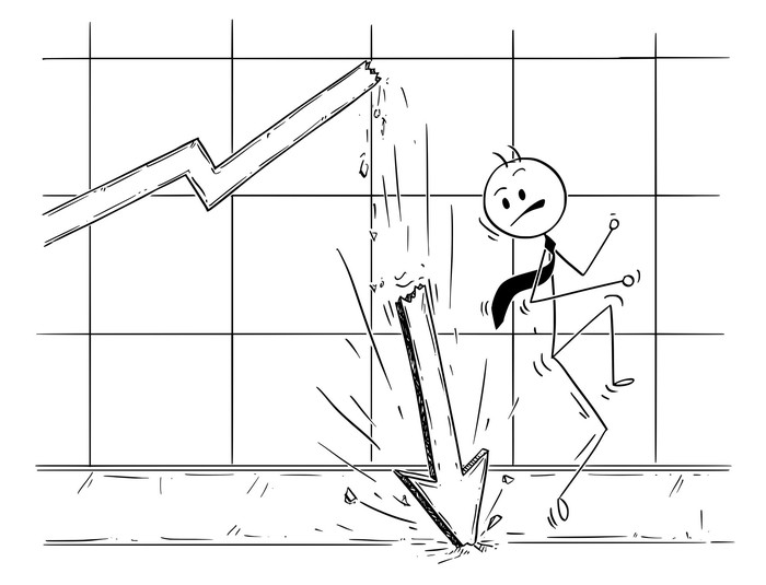 Cartoon of profit chart graph arrow nearly falling on stick figure wearing a tie