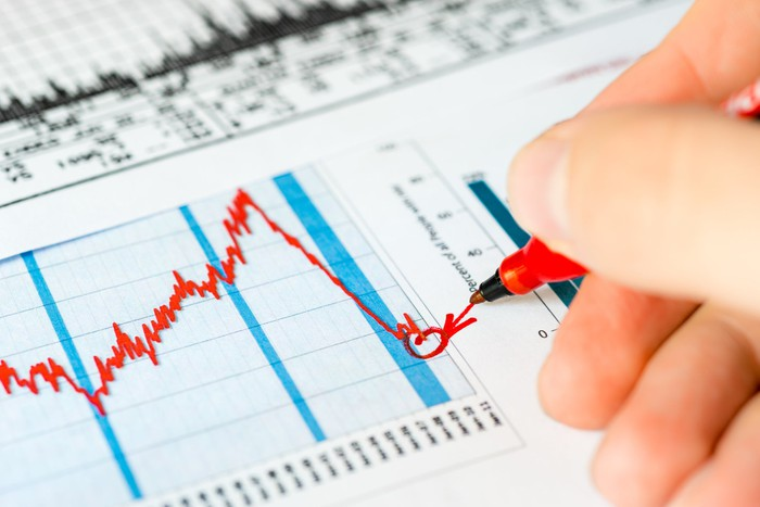 Using a red pen, a person plots troughs in a stock market chart.