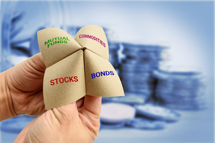 Two hands playing with a folded paper game, with the four parts labeled stocks, bonds, commodities, and mutual funds.