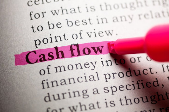 A pink highlighter going over the words cash flow in a textbook.