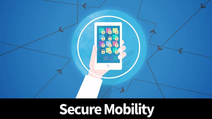 Animation of hand holding mobile phone with words Secure Mobility underneath.