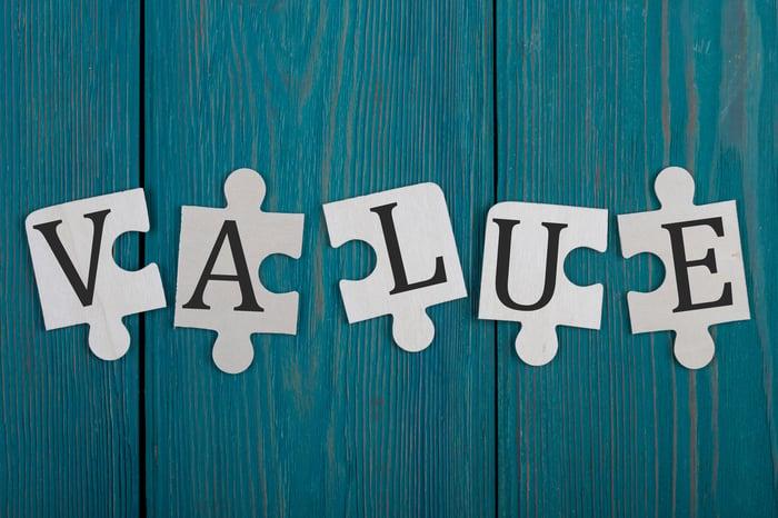 Puzzle pieces spelling VALUE