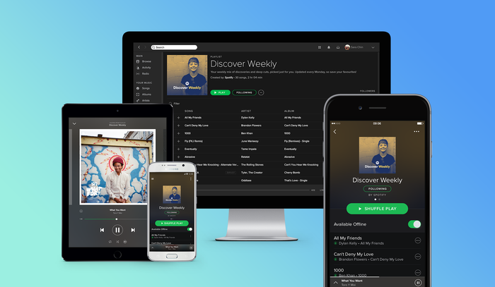 Spotify application running on multiple electronic devices including smartphones, a tablet, and a desktop computer