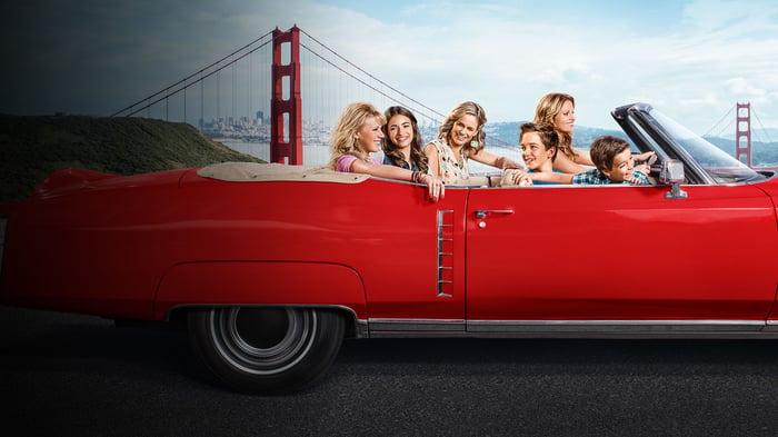 The cast of Fuller House driving along the San Francisco bridge.