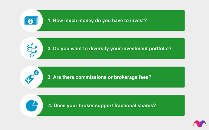 How many shares should you buy? 1. How much money do you have to invest? 2. Do you want to diversify your investment portfolio? 3. Are there commissions or brokerage fees? 4. Does your broker support fractional shares?