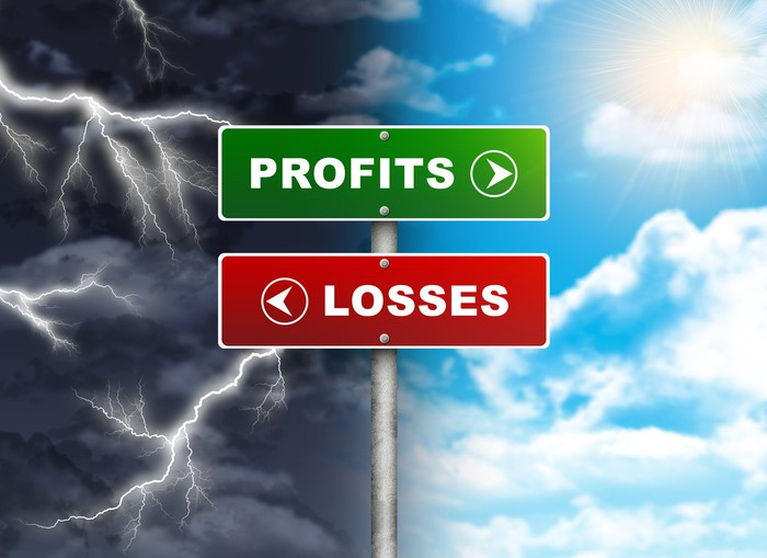 A crossroads sign, with a green profits sign pointing right at blue sky and a red losses sign pointing left at grey thunder and lightning.
