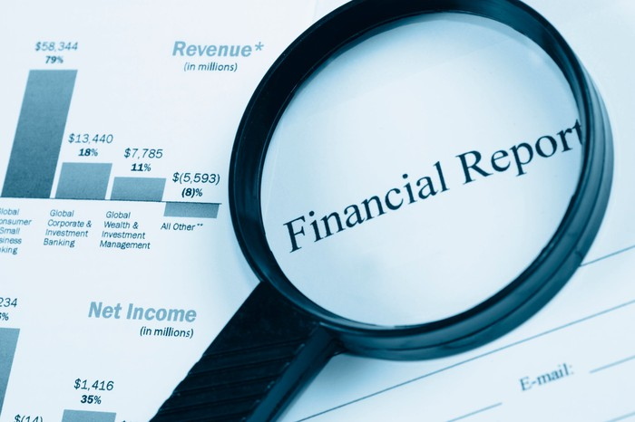 Financial report with magnifying glass highlighting words financial report
