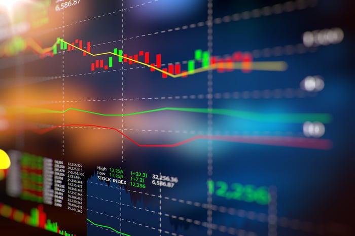 Stock graphs.