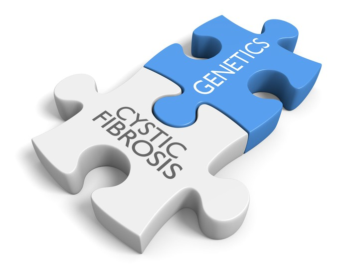 Jigsaw puzzle pieces connected with cystic fibrosis on one and genetics on the other