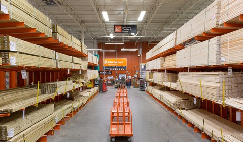 b4a48b8bd8b9 Where Will Home Depot Inc. Be in 10 Years
