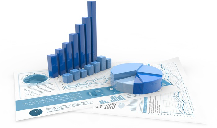 A bar graph increasing from left to right and a pie chart on top of papers displaying charts and data.