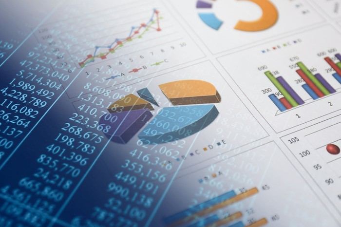 Financial numbers, charts, and graphs.