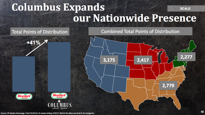A bar graph and U.S. map showing that Hormel's Columbus acquisition expands its retail reach