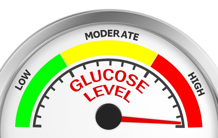 A gauge displaying a high glucose reading.