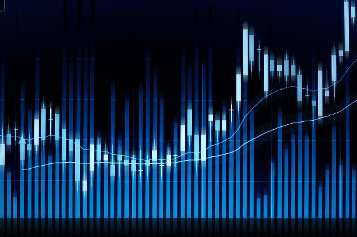Blue candlestick chart going up
