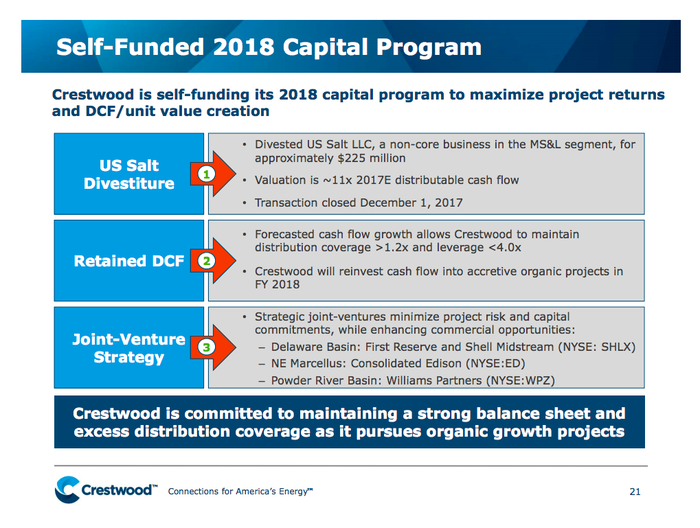 A graphic showing the progress at Crestwood, highlighting the sale of US Salt, efforts to reduce leverage and maintain strong distribution coverage, and the benefit of joint ventures.