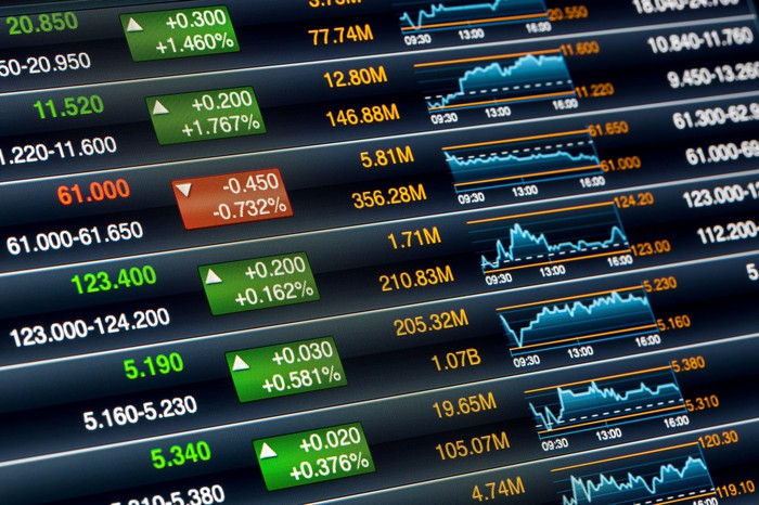 A variety of stock quotes and chart on a digital screen.