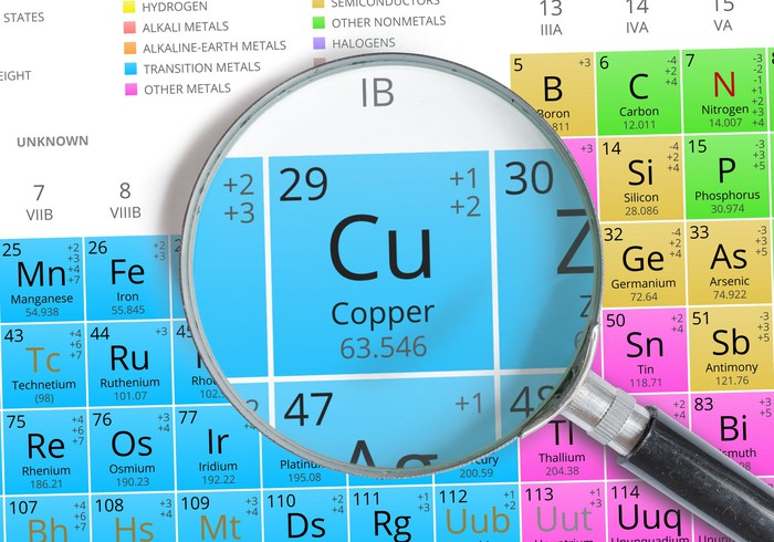 A magnifying glass rests on the symbol for copper on the periodic table of elements.