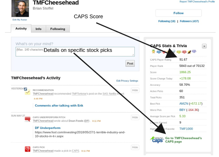 Screenshot of author's profile with arrows pointing towards specific fields