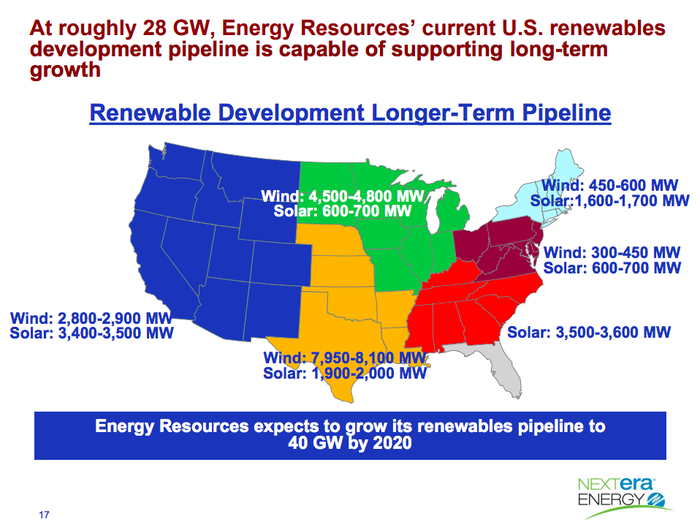 A U.S. Map showing where NextEra Energy will be building 28 gigawatts of renewable power