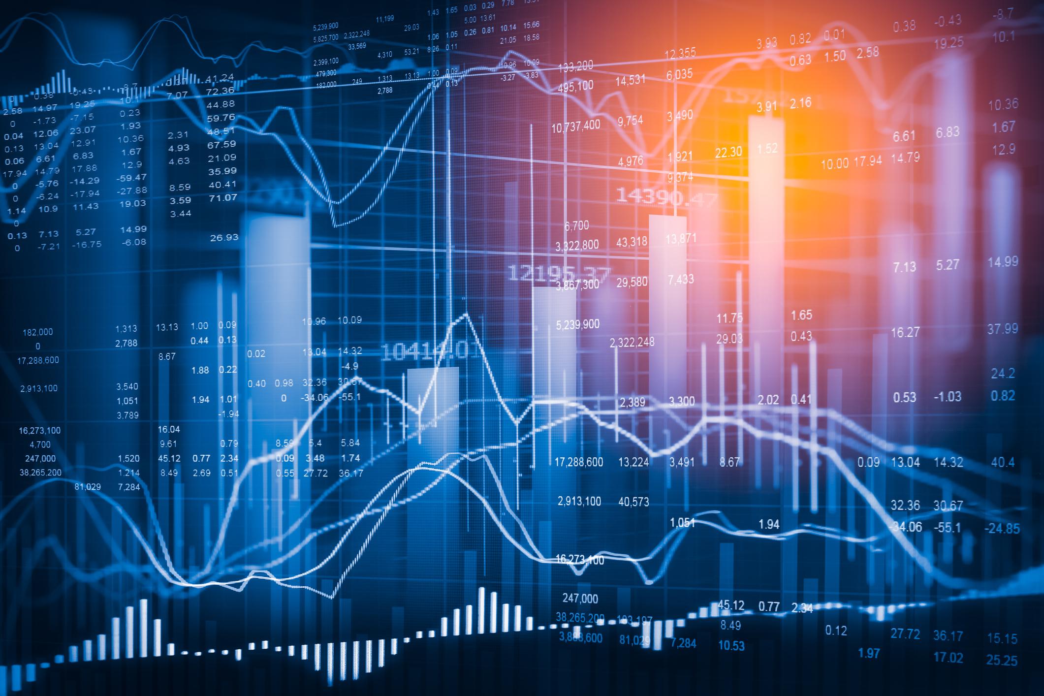 Bar chart with market indicators