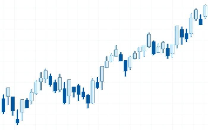 Rising stock candlestick chart.