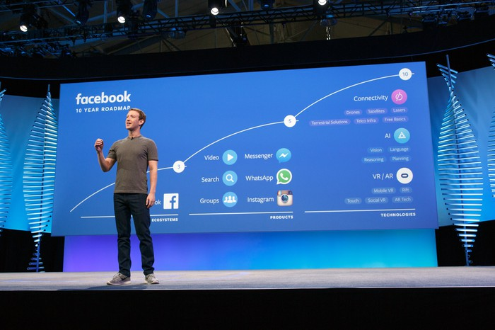 Facebook CEO Mark Zuckerberg is standing on stage presenting a 10-year plan at the F8 conference in 2016.
