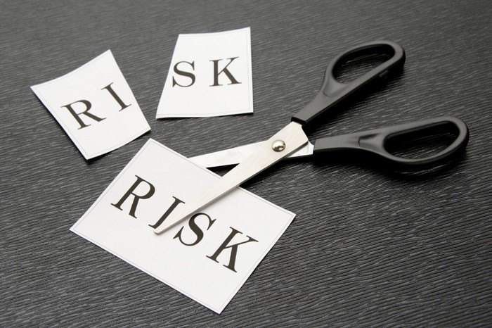 Paper with the word risk printed on it in between scissors blades next to an already cut piece of paper that had risk printed on it
