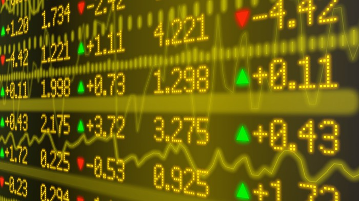 Stock market prices and data on a yellow display