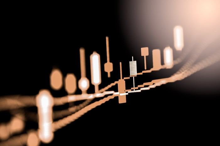 Close up of abstract illustration of candlestick stock chart with trend lines.