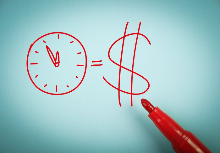 A sharpie next to a drawing of a clock, an equal sign, and a dollar sign.