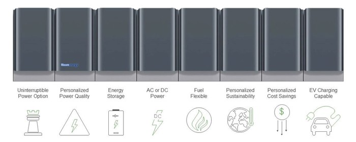 Bloom Energy fuel cell box ad