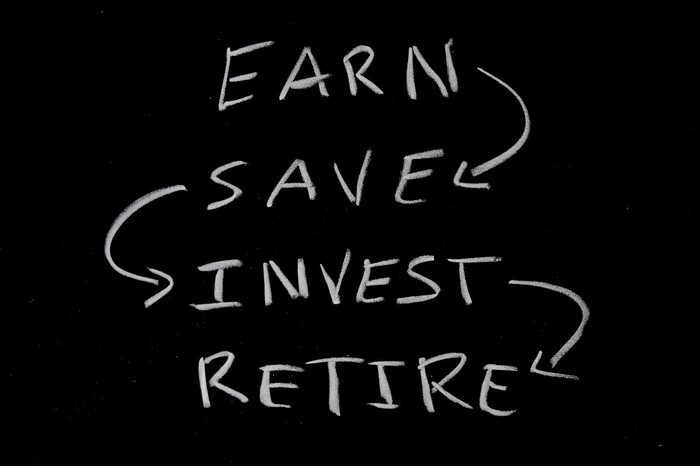 On a blackboard are four words with arrows pointing from one to the next: earn, save, invest, and retire.