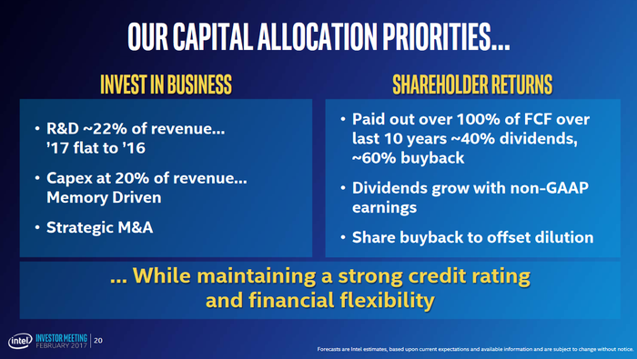 Intel's capital allocation priorities.