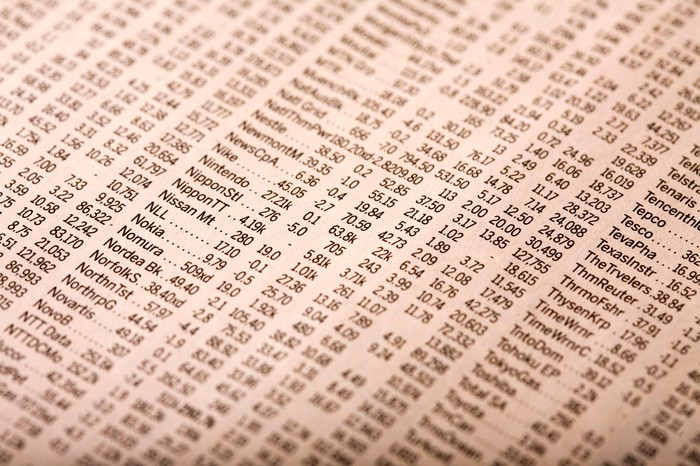 Stock quote page in a newspaper.
