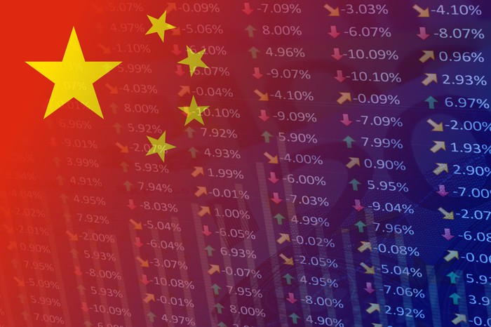 The Chinese flag superimposed over a screen displaying stock indicators