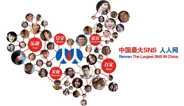 Map showing why Renren is the largest SNS in China.