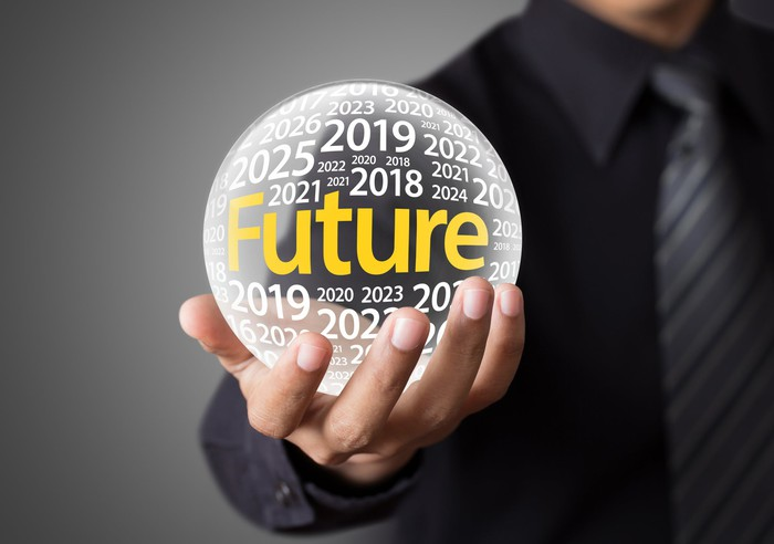 """Man holding crystal ball with years printed on it and """"future"""" in large print in the center of the ball"""