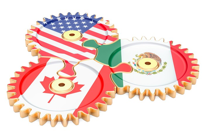 Interlocking gears with U.S., Canada, and Mexico flags