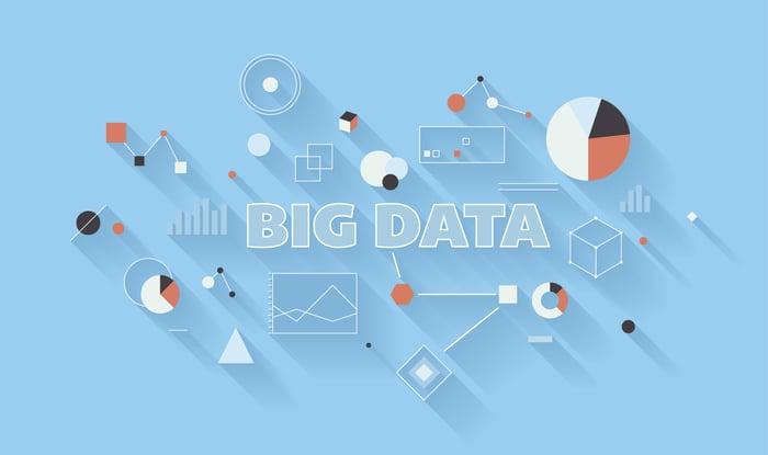 Big data schematic