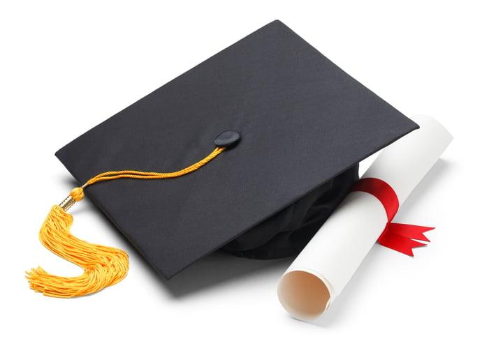 Graduation cap next to rolled-up diploma.