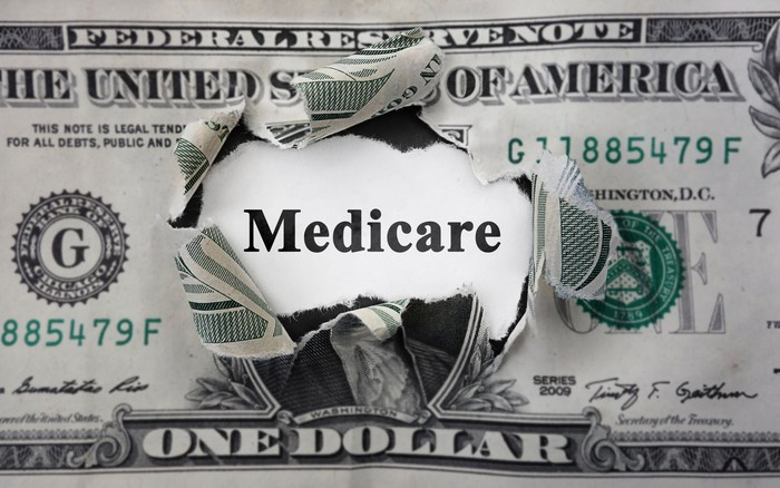 Medicare Could Cost You More Than You Think in 2019 -- The Motley Fool