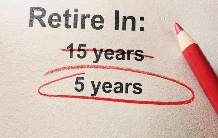"""The words """"Retire in:,"""" """"15 years,"""" and """"5 years,"""" with """"15 years"""" crossed out in red and """"5 years"""" circled"""