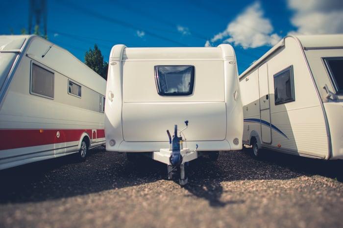 Towable RVs