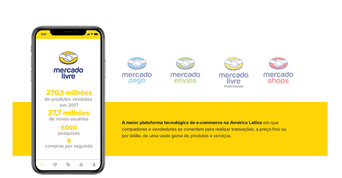 Mobile device showing MercadoLibre logo and facts about business.