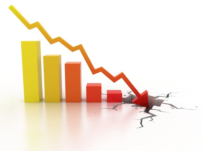 Yellow, orange, and red bar chart with arrow crashing into the ground