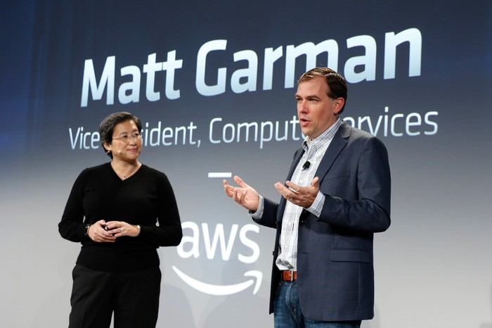 AMD President and CEO Lisa Su (left) and Amazon Web Services' Matt Garman.