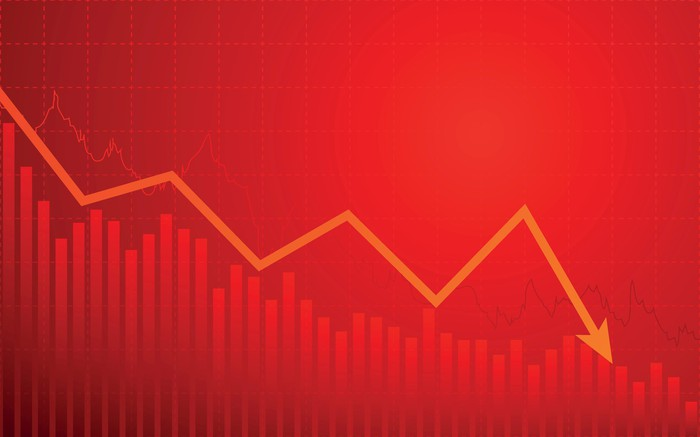 Red stock chart moving down.